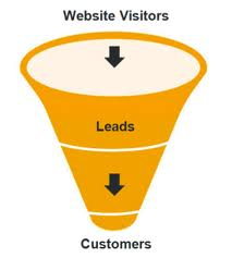 lead-generation-network-marketing